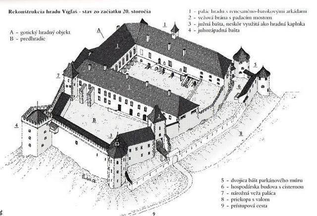 Rekonštrukcia hradu Vígľaš - stav zo začiatku 20. Storočia